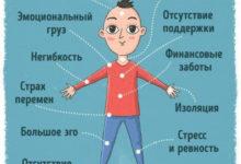 Photo of Вебинары по психосоматике